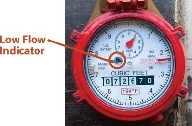 How to Read Your Meter & Calculate Water Use | Santa Fe
