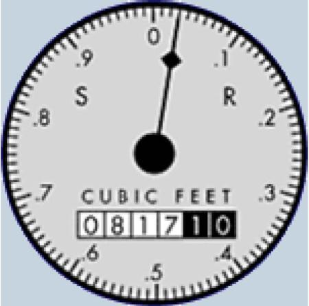 Cubic Feet Water Meter
